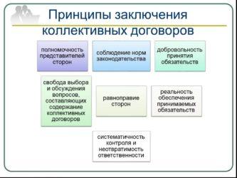 Особенности коллективно договорных условий