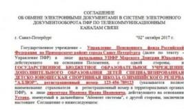 Договор с пенсионным фондом на электронную отчетность