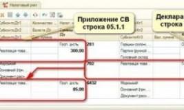 Бухгалтерский учет фискального накопителя проводки