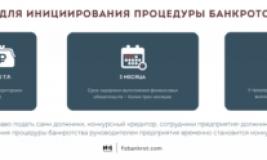 Инициация процедуры банкротства порядок