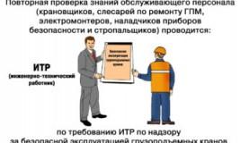Охрана труда при уборке территории предприятия