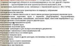 Экспедиторские услуги документальное оформление