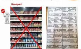 Выкладка товаров согласно планограмме