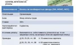 Учет налогов и сборов