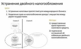Двойное налогообложение в России. Соглашение об избежании двойного налогообложения