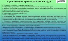 Реализация прав безработных граждан