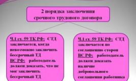 Условия заключения срочного трудового договора ТК РФ