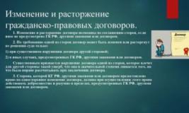 Условия расторжения договора ГПХ