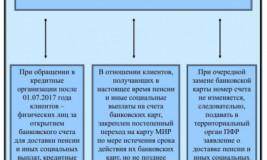 Основные полномочия отдела назначения и перерасчета пенсий