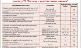 Что такое 71 счет в бухгалтерии?