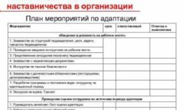Адаптационный лист нового сотрудника
